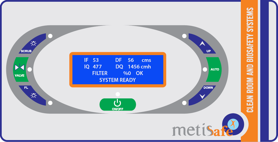 Metisafe Advanced Control Panel